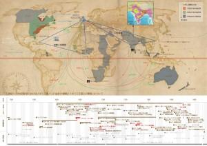 大航海時代世界地図2