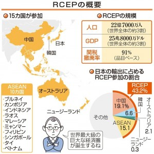REEPの図